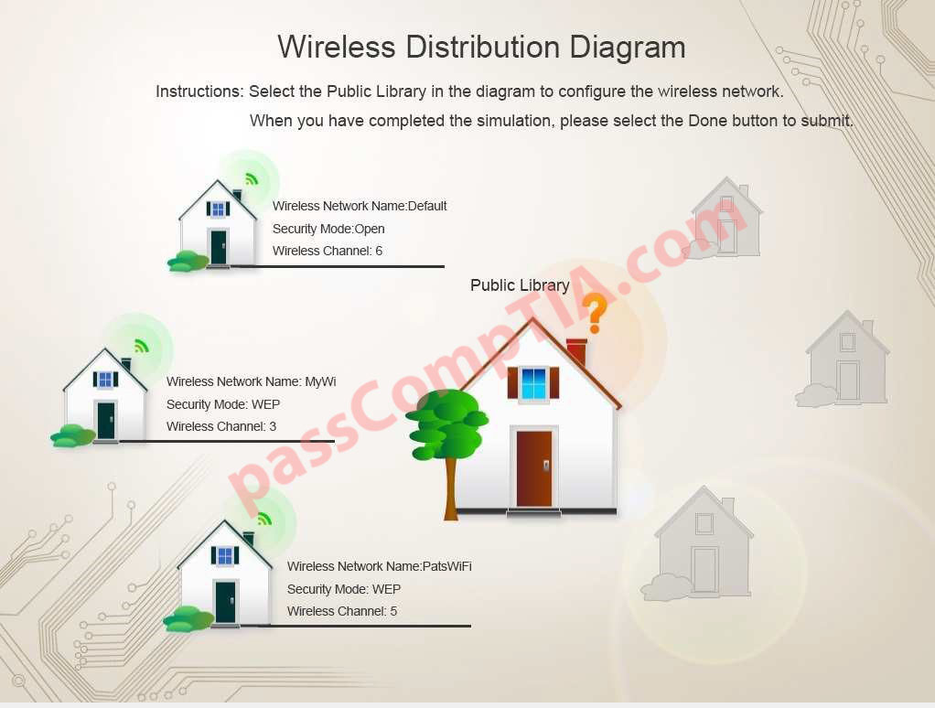 in the diagram to configure the wireless network  once the wireless  network tabs are configured, select the save button  when you have  completed the